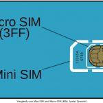 Wie mach ich aus einer SIM-Karte eine Micro-SIM